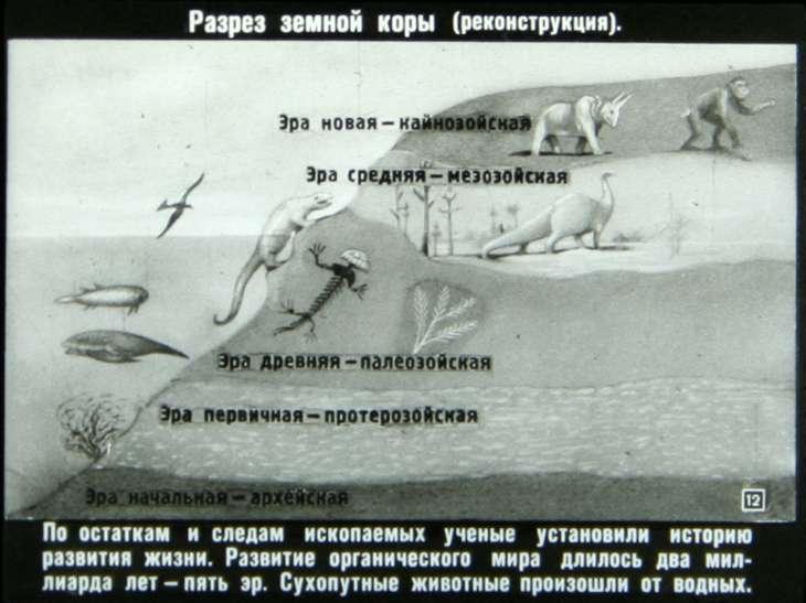 Смотреть фильм апокалипсис в хорошем качестве на русском языке