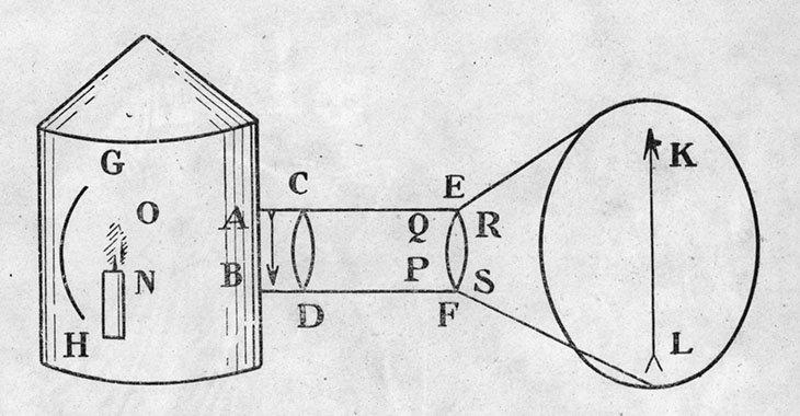 Проекционный фонарь Мийе Шаля