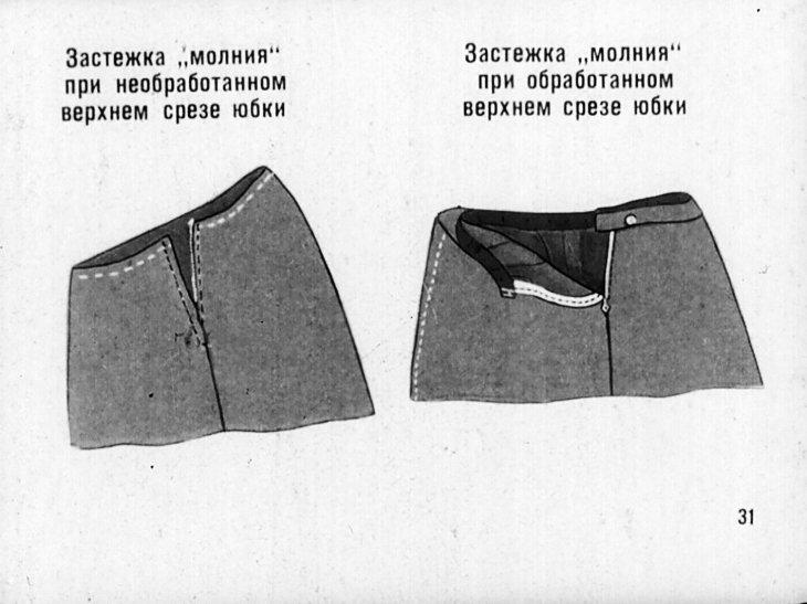 Обработка Юбки