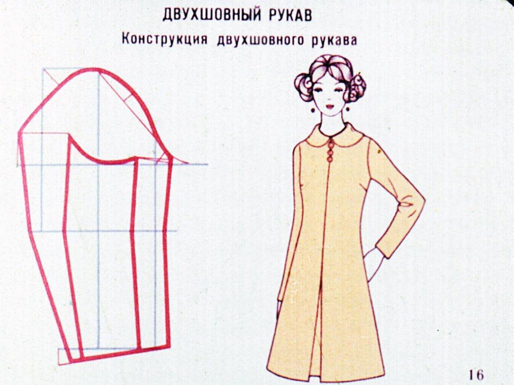 Конструирование Женской Одежды Кочесова Купить